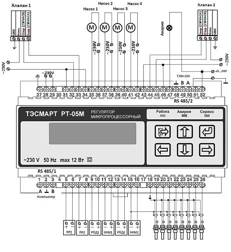 Блог - ТЭМ-104, АРТ-05